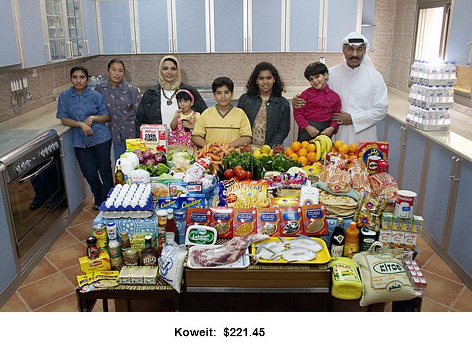 Koweit: $221.45