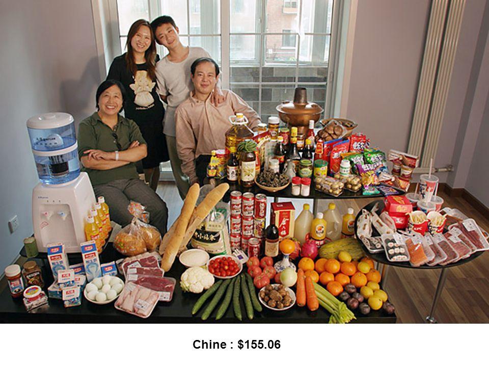 Chine : $155.06