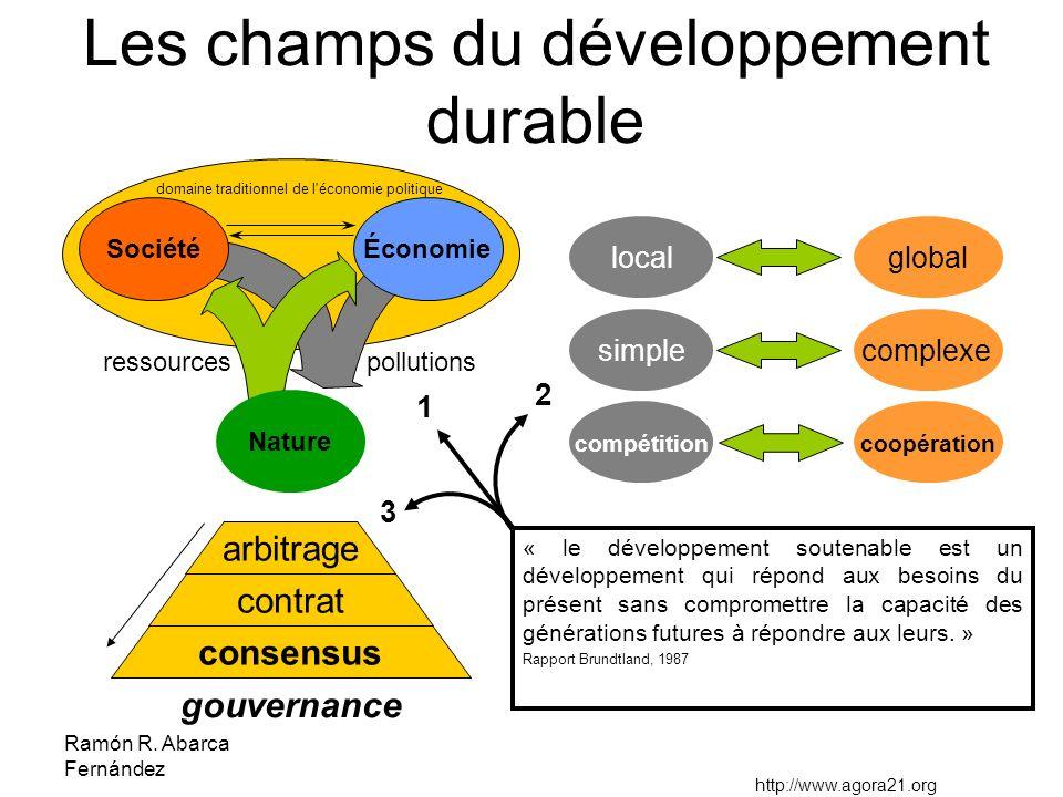 Ramón R. Abarca Fernández Les champs du développement durable « le développement soutenable est un développement qui répond aux besoins du présent san