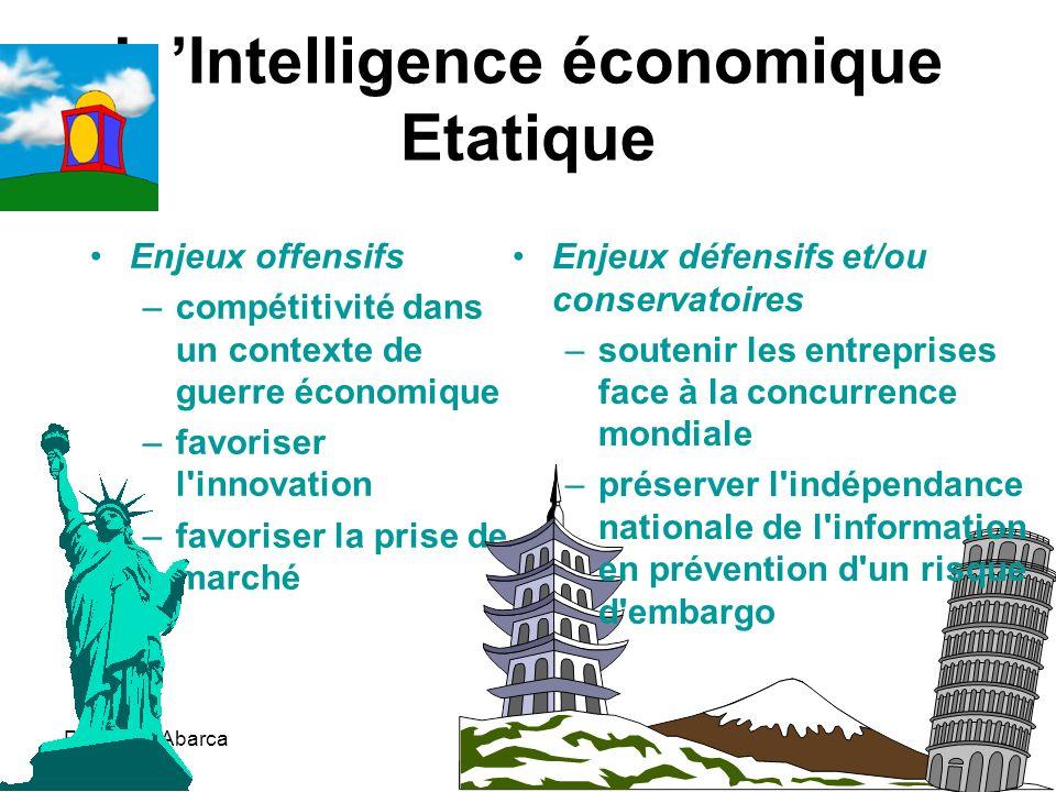 Ramón R. Abarca Fernández L Intelligence économique Etatique Enjeux offensifs –compétitivité dans un contexte de guerre économique –favoriser l'innova