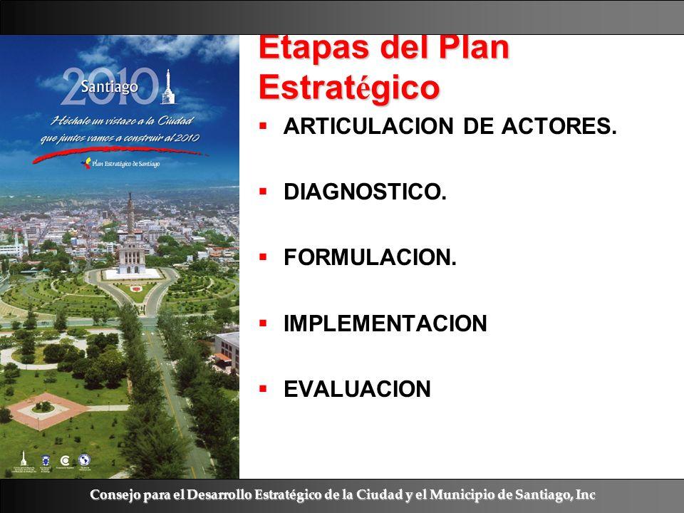 Ramón R. Abarca Fernández Etapas del Plan Estrat é gico ARTICULACION DE ACTORES. DIAGNOSTICO. FORMULACION. IMPLEMENTACION EVALUACION Consejo para el D