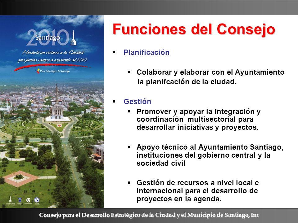 Ramón R. Abarca Fernández Funciones del Consejo Planificación Colaborar y elaborar con el Ayuntamiento la planifcación de la ciudad. Gestión Promover