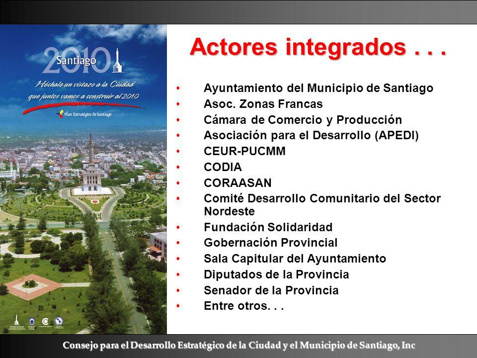 Ramón R. Abarca Fernández Actores integrados... Ayuntamiento del Municipio de Santiago Asoc. Zonas Francas Cámara de Comercio y Producción Asociación