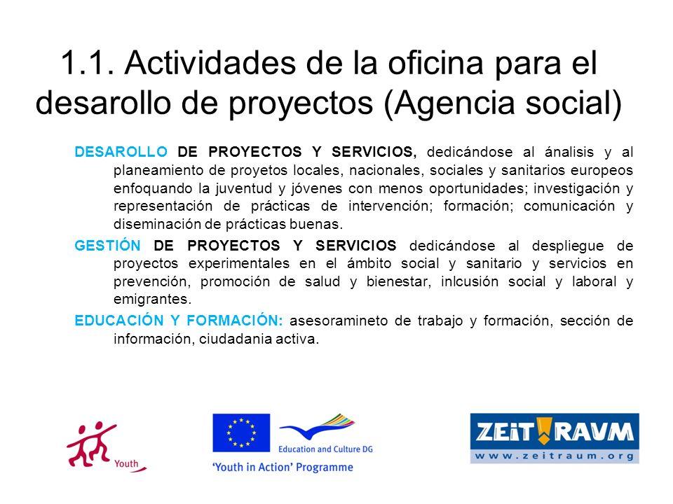 1.1. Actividades de la oficina para el desarollo de proyectos (Agencia social) DESAROLLO DE PROYECTOS Y SERVICIOS, dedicándose al ánalisis y al planea