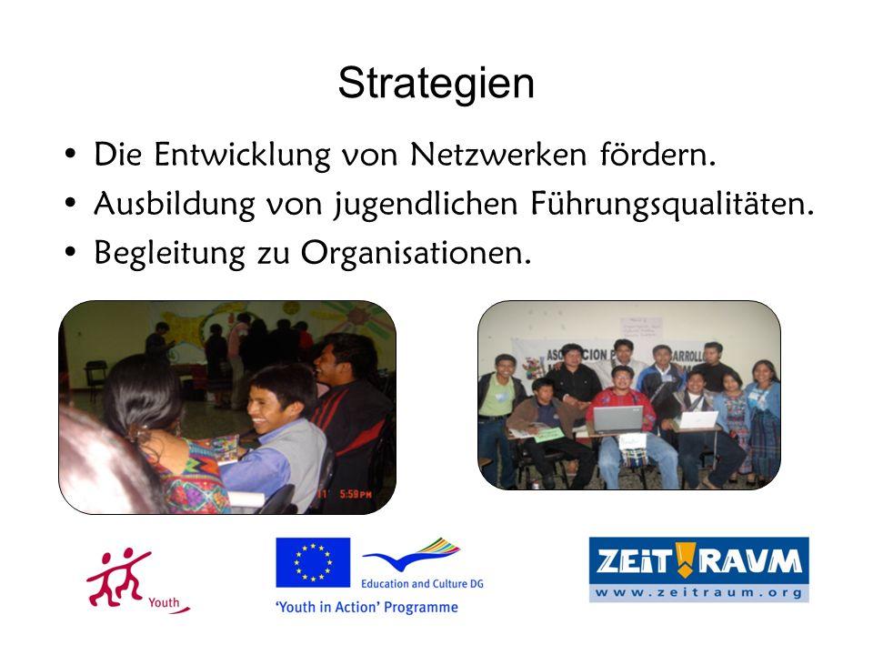 Strategien Die Entwicklung von Netzwerken fördern.