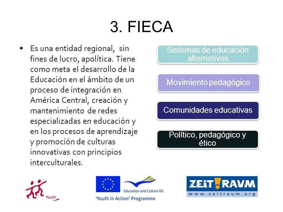 3. FIECA Es una entidad regional, sin fines de lucro, apolítica.