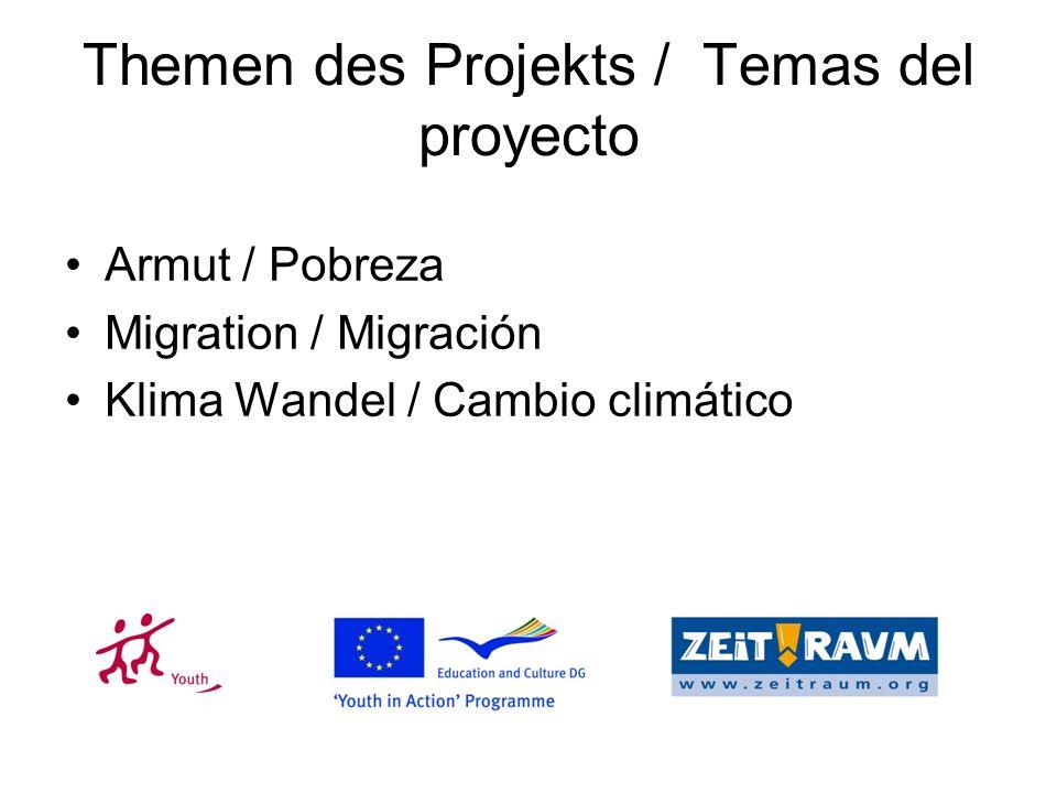 Themen des Projekts / Temas del proyecto Armut / Pobreza Migration / Migración Klima Wandel / Cambio climático