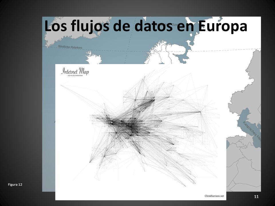 Los flujos de datos en Europa TechnikBasteln by Christoph Derndorfer und Tanja Kohn11 Figura 12