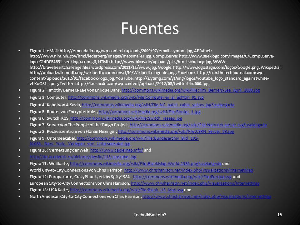 Fuentes Figura 1: eMail: http://emendatio.org/wp-content/uploads/2009/07/email_symbol.jpg, APRAnet: http://www.nlm.nih.gov/hmd/lederberg/images/mapsma