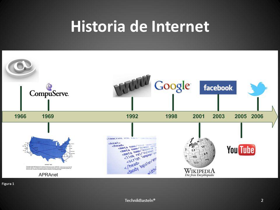 TechnikBasteln®2 Historia de Internet Figura 1