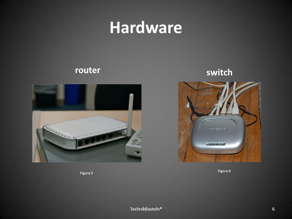 Hardware router 6TechnikBasteln® switch Figura 5 Figura 6