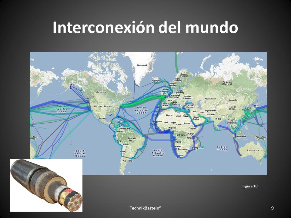 Interconexión del mundo Figura 10 9TechnikBasteln®