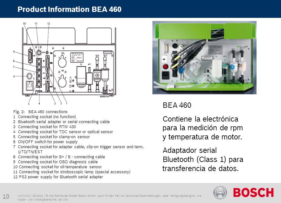10 AA/MKA2   08.2012   © Alle Rechte bei Robert Bosch GmbH, auch für den Fall von Schutzrechtsanmeldungen.