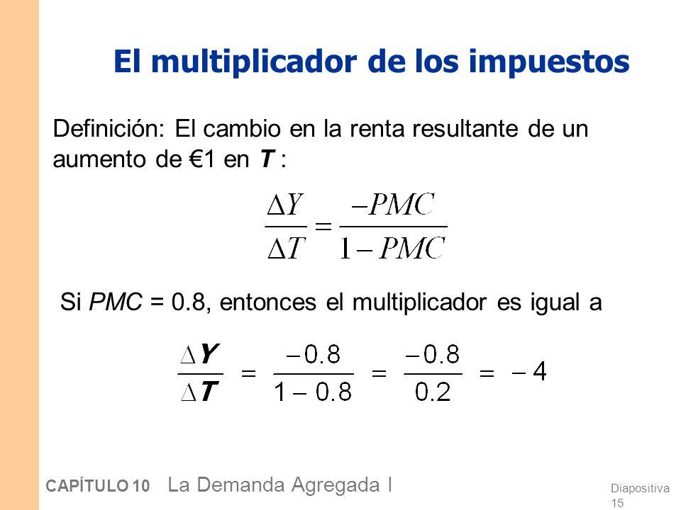 Diapositiva 15 CAPÍTULO 10 La Demanda Agregada I El multiplicador de los impuestos Definición: El cambio en la renta resultante de un aumento de 1 en