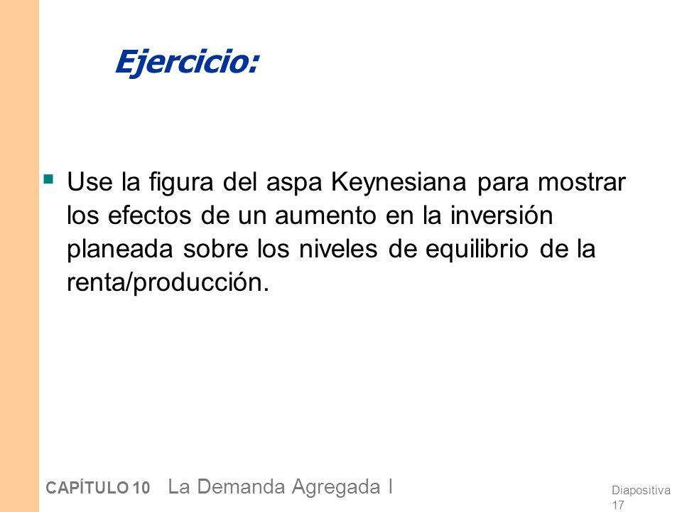 Diapositiva 17 CAPÍTULO 10 La Demanda Agregada I Ejercicio: Use la figura del aspa Keynesiana para mostrar los efectos de un aumento en la inversión p