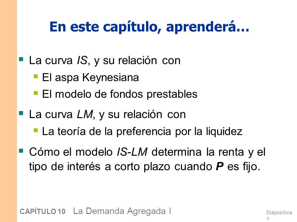 Diapositiva 1 CAPÍTULO 10 La Demanda Agregada I En este capítulo, aprenderá… La curva IS, y su relación con El aspa Keynesiana El modelo de fondos pre