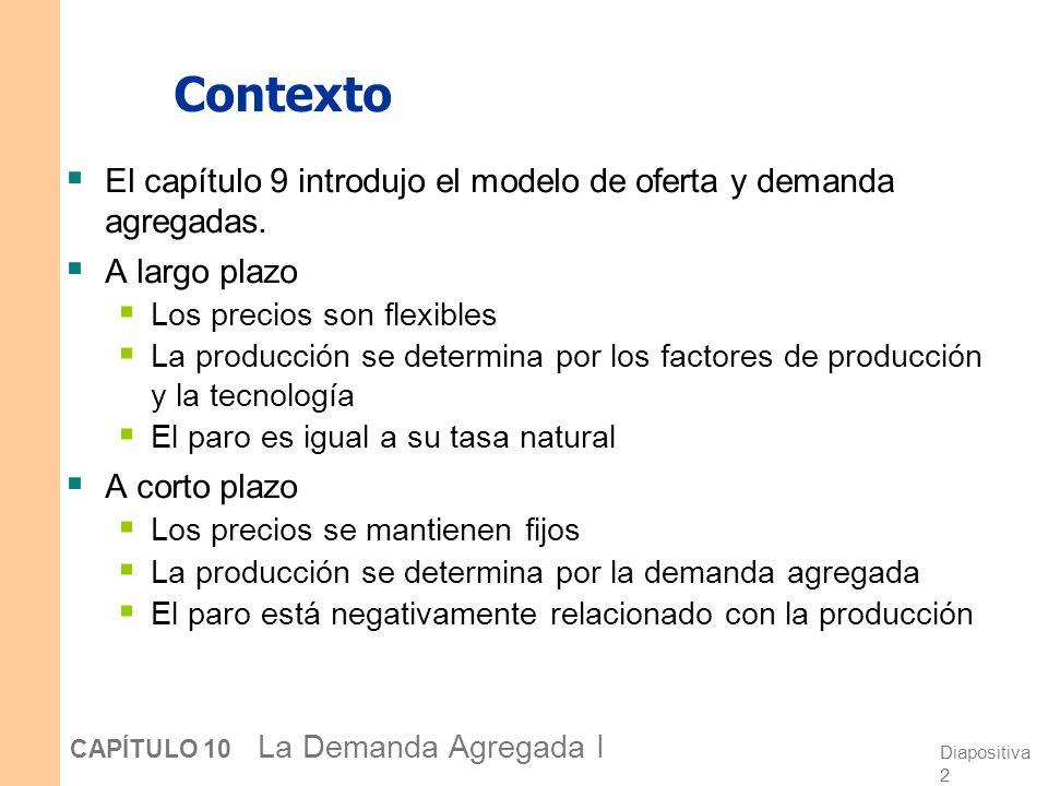 Diapositiva 2 CAPÍTULO 10 La Demanda Agregada I Contexto El capítulo 9 introdujo el modelo de oferta y demanda agregadas. A largo plazo Los precios so