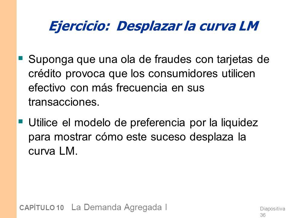 Diapositiva 36 CAPÍTULO 10 La Demanda Agregada I Ejercicio: Desplazar la curva LM Suponga que una ola de fraudes con tarjetas de crédito provoca que l