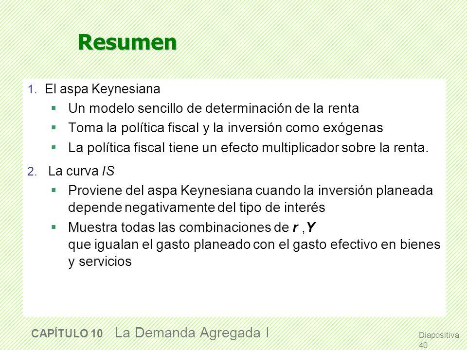 Resumen 1. El aspa Keynesiana Un modelo sencillo de determinación de la renta Toma la política fiscal y la inversión como exógenas La política fiscal