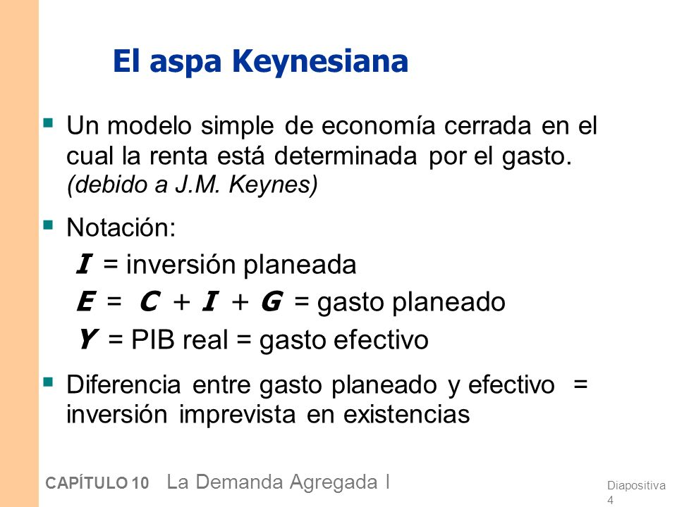 Diapositiva 5 CAPÍTULO 10 La Demanda Agregada I Elementos del aspa Keynesiana Función de consumo: Por ahora, la inversión planeada es exógena: Gasto planeado: Condición de equilibrio Variables de política: Gasto efectivo = Gasto planeado