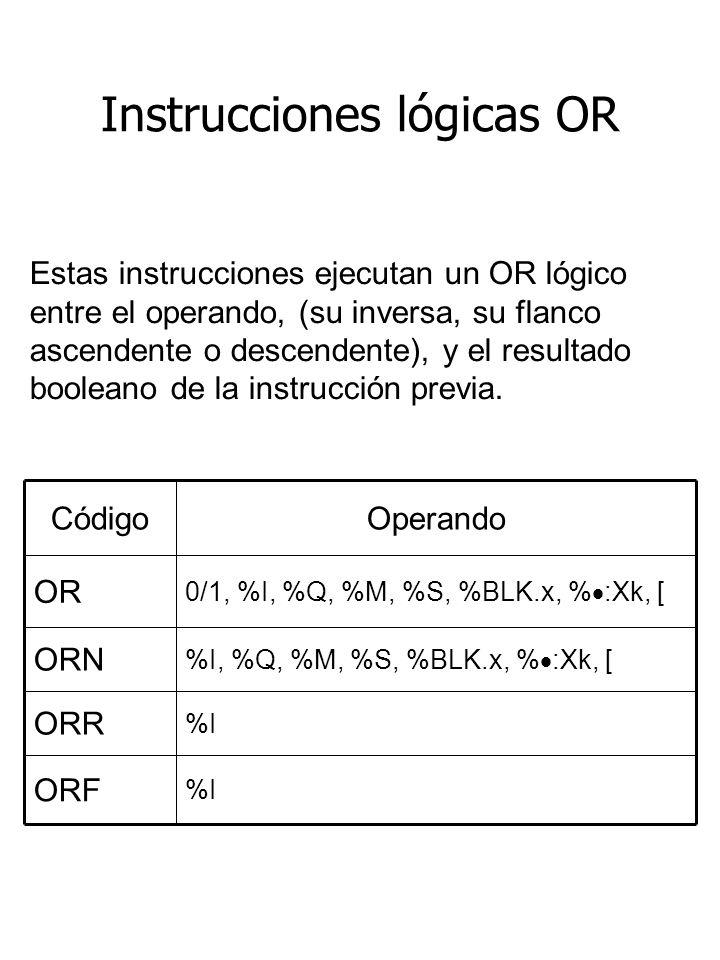 Instrucciones lógicas OR %I ORF %I ORR %I, %Q, %M, %S, %BLK.x, % :Xk, [ ORN 0/1, %I, %Q, %M, %S, %BLK.x, % :Xk, [ OR OperandoCódigo Estas instruccione
