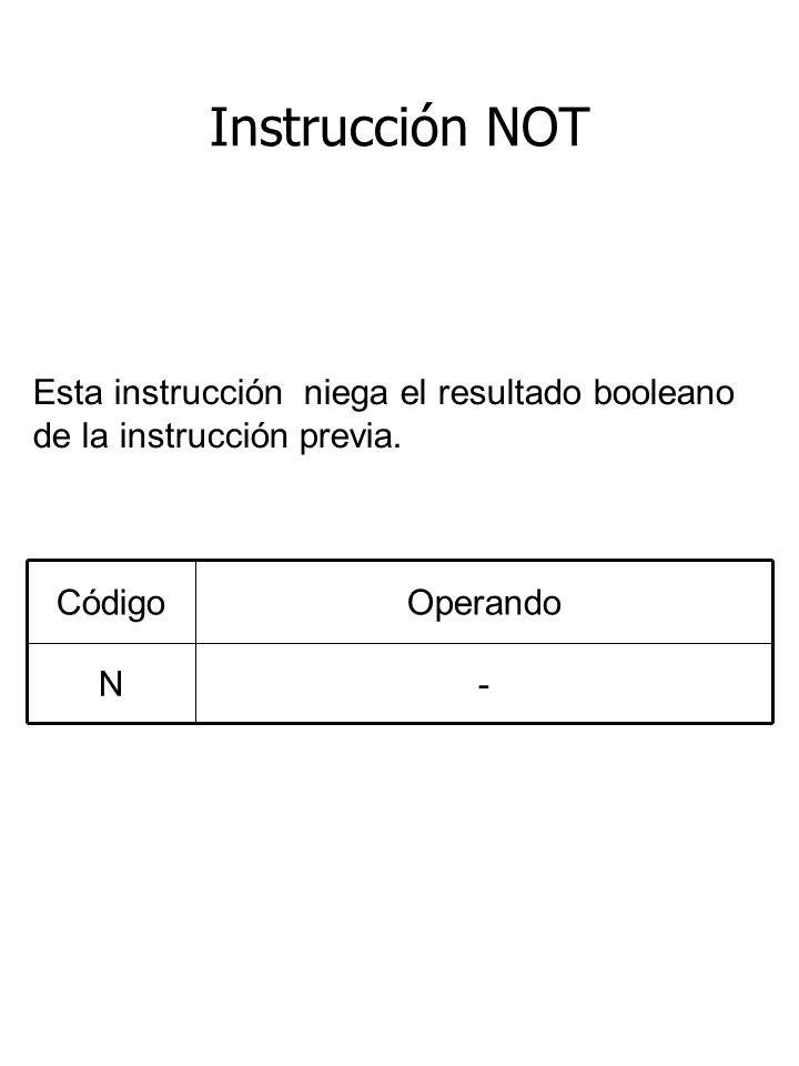 Instrucción NOT -N OperandoCódigo Esta instrucción niega el resultado booleano de la instrucción previa.