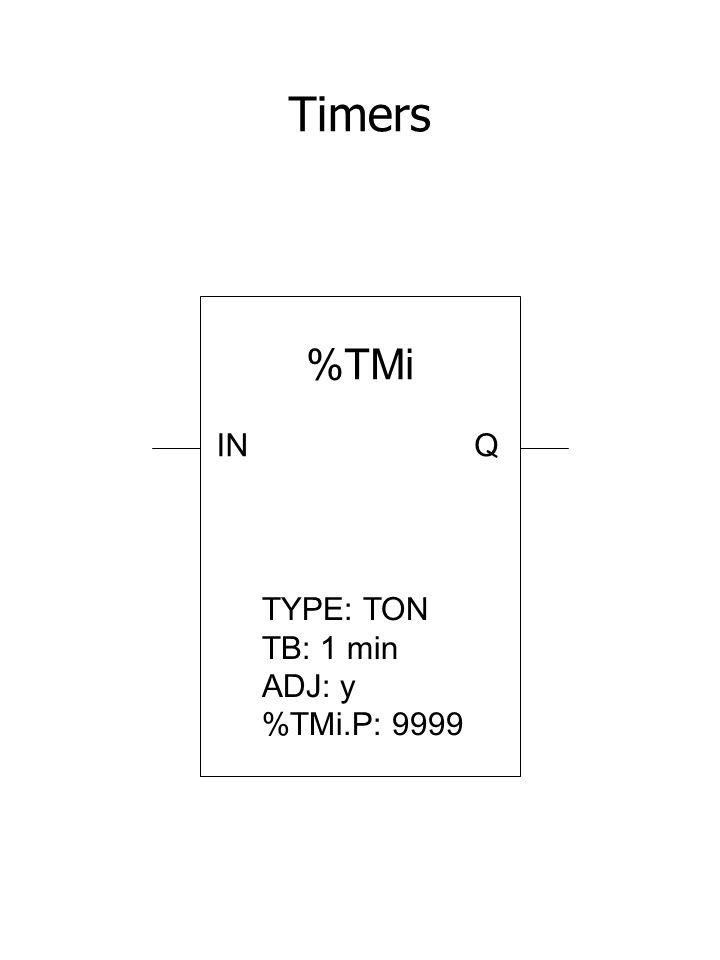 Timers %TMi TYPE: TON TB: 1 min ADJ: y %TMi.P: 9999 INQ