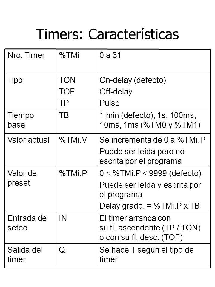 Timers: Características Se hace 1 según el tipo de timer QSalida del timer El timer arranca con su fl. ascendente (TP / TON) o con su fl. desc. (TOF)