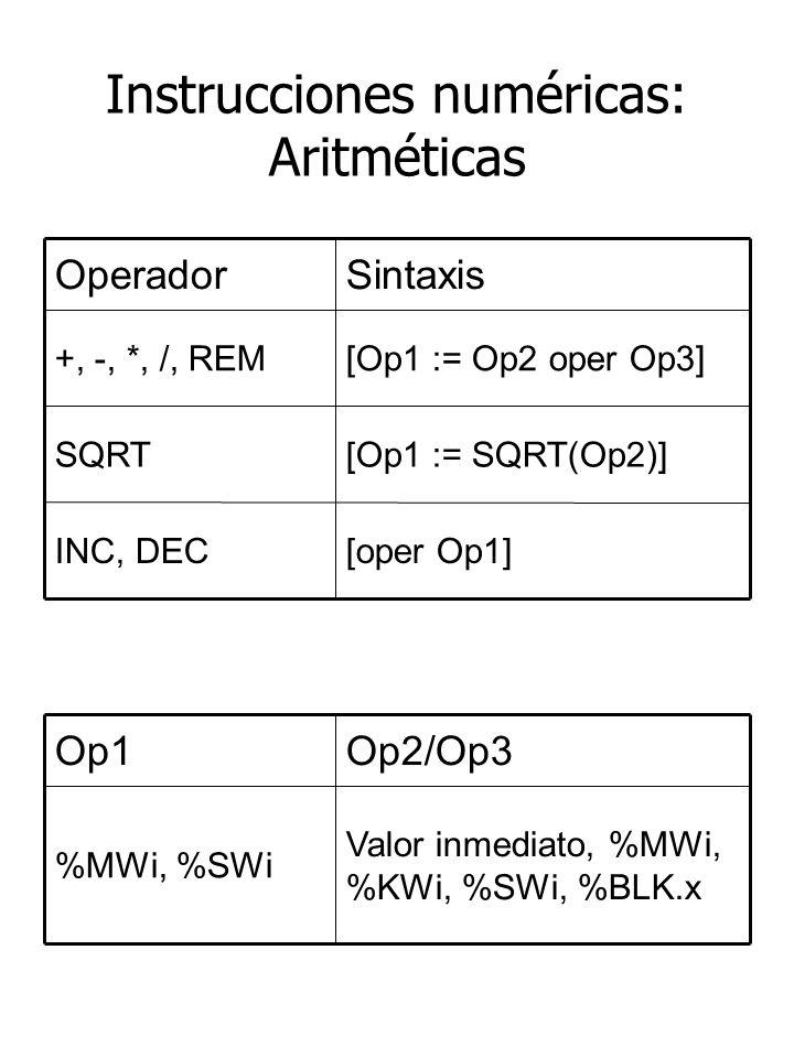 Instrucciones numéricas: Aritméticas [Op1 := SQRT(Op2)]SQRT [Op1 := Op2 oper Op3]+, -, *, /, REM [oper Op1]INC, DEC SintaxisOperador Valor inmediato, %MWi, %KWi, %SWi, %BLK.x %MWi, %SWi Op2/Op3Op1