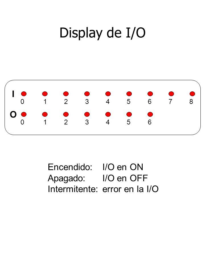 Display de I/O 0 1 2 3 4 5 6 7 8 0 1 2 3 4 5 6 I O Encendido: I/O en ON Apagado: I/O en OFF Intermitente: error en la I/O