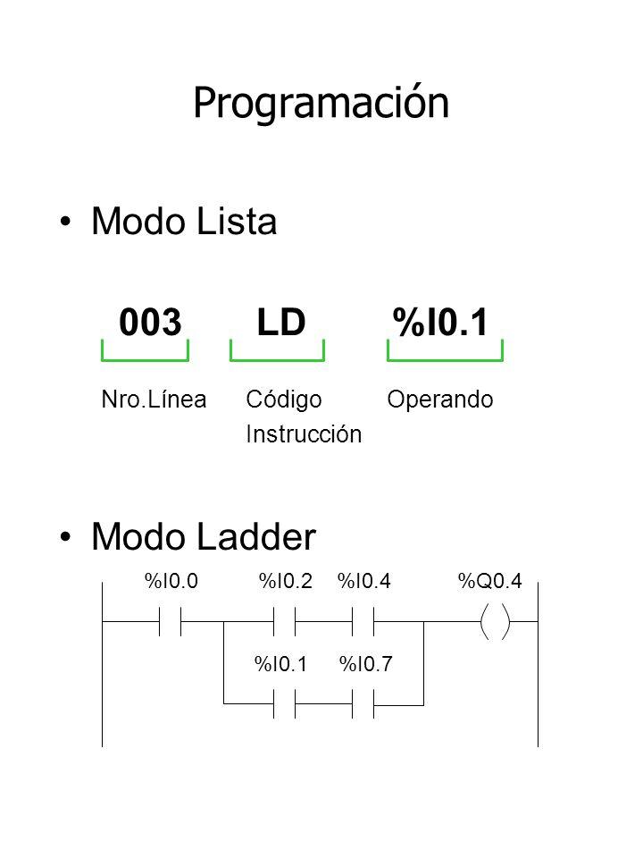 Programación Modo Lista 003 LD %I0.1 Nro.Línea Código Operando Instrucción Modo Ladder %I0.0 %I0.2 %I0.4 %Q0.4 %I0.1 %I0.7