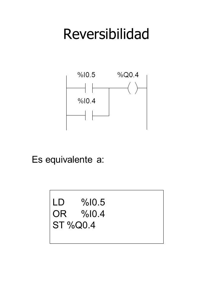Reversibilidad %I0.5 %Q0.4 %I0.4 Es equivalente a: LD %I0.5 OR%I0.4 ST%Q0.4