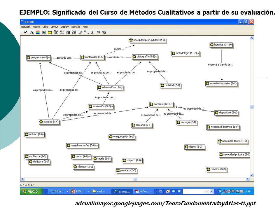 EJEMPLO: Significado del Curso de Métodos Cualitativos a partir de su evaluación. adcualimayor.googlepages.com/TeoraFundamentadayAtlas-ti.ppt