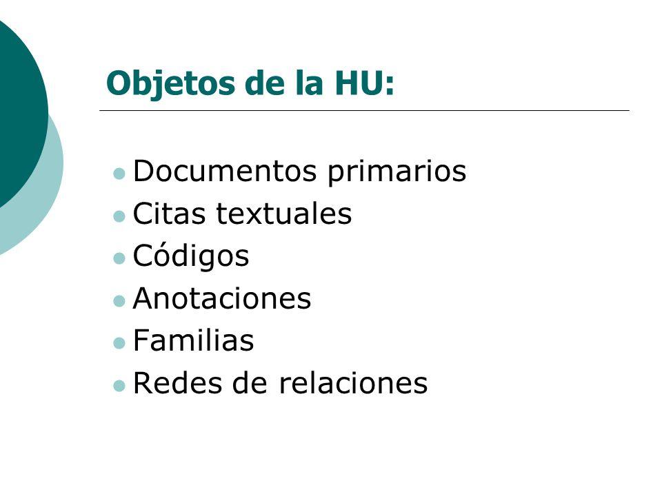 Objetos de la HU: Documentos primarios Citas textuales Códigos Anotaciones Familias Redes de relaciones