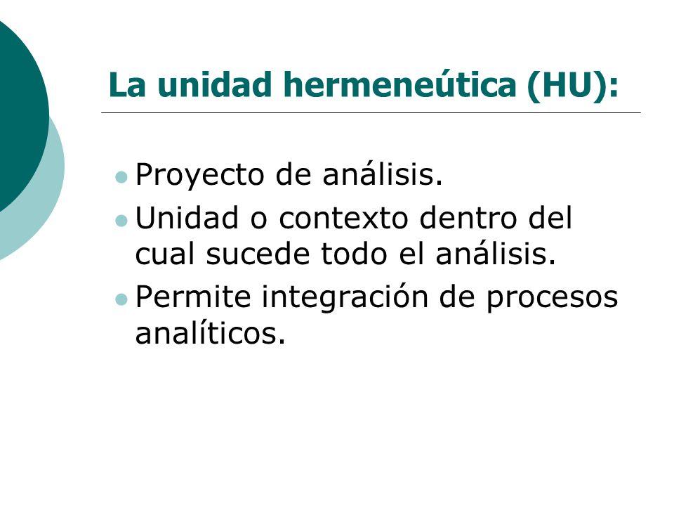La unidad hermeneútica (HU): Proyecto de análisis. Unidad o contexto dentro del cual sucede todo el análisis. Permite integración de procesos analític