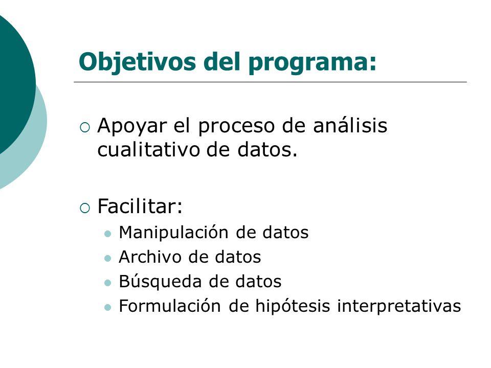 Objetivos del programa: Apoyar el proceso de análisis cualitativo de datos. Facilitar: Manipulación de datos Archivo de datos Búsqueda de datos Formul
