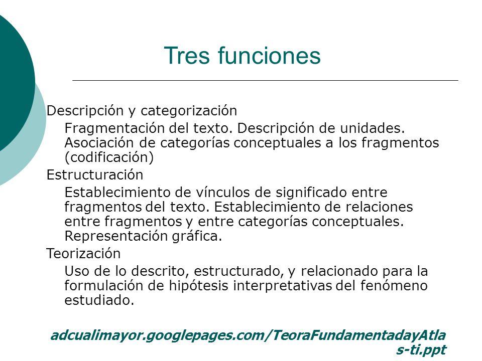 Tres funciones Descripción y categorización Fragmentación del texto. Descripción de unidades. Asociación de categorías conceptuales a los fragmentos (