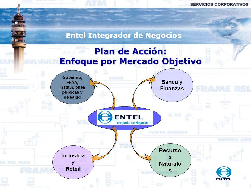 11 Entel Integrador de Negocios Plan de Acción: Enfoque por Mercado Objetivo Gobierno, FFAA, Instituciones públicas y de salud Banca y Finanzas Recurs