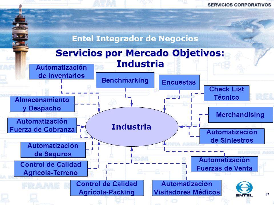 17 Industria Encuestas Check List Técnico Benchmarking Automatización Fuerzas de Venta Automatización de Inventarios Control de Calidad Agrícola-Terre