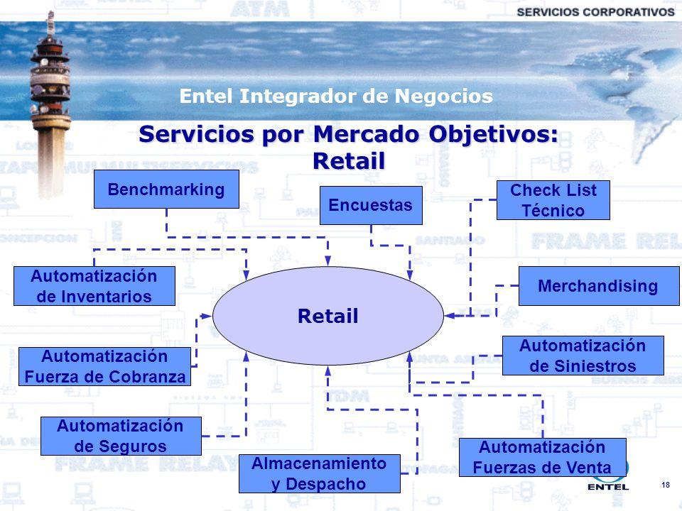 18 Entel Integrador de Negocios Servicios por Mercado Objetivos: Retail Retail Encuestas Check List Técnico Benchmarking Automatización Fuerzas de Ven