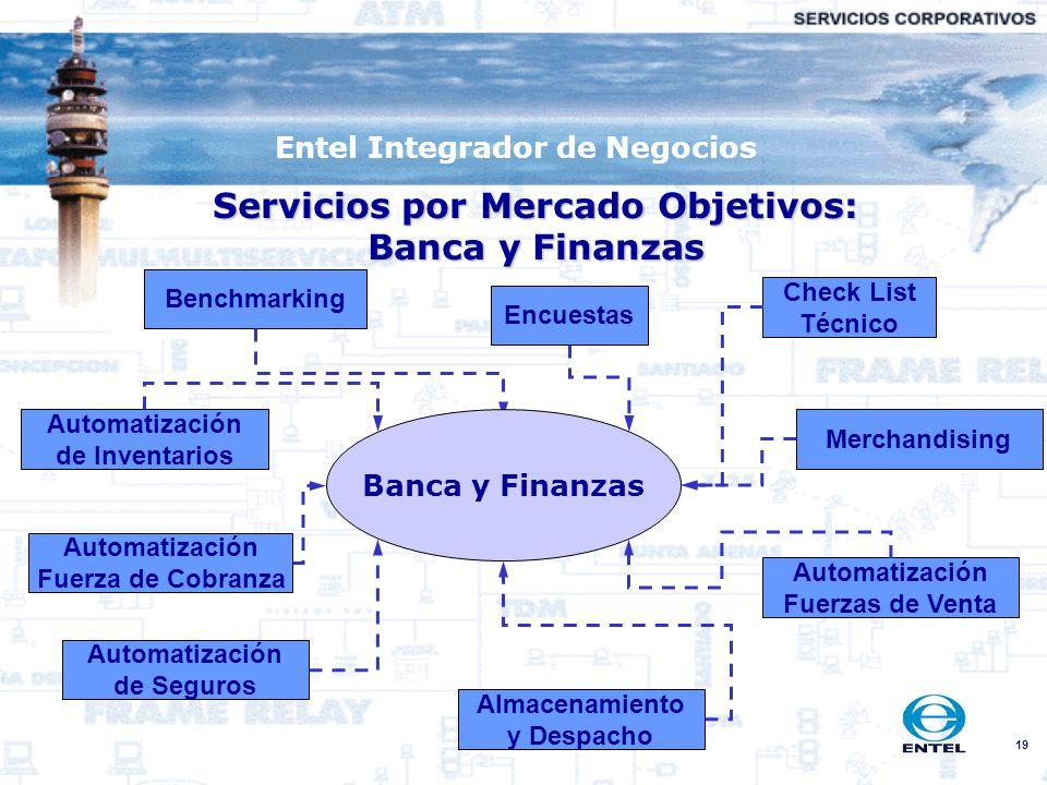 19 Entel Integrador de Negocios Servicios por Mercado Objetivos: Banca y Finanzas Encuestas Check List Técnico Benchmarking Automatización Fuerzas de