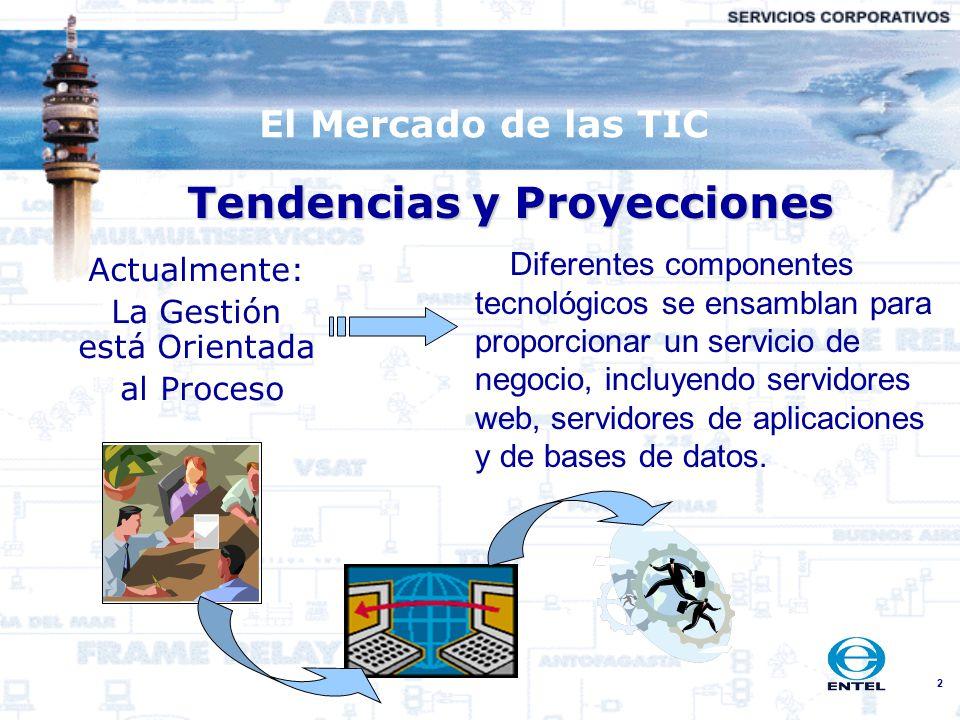 2 El Mercado de las TIC Tendencias y Proyecciones Actualmente: La Gestión está Orientada al Proceso Diferentes componentes tecnológicos se ensamblan p