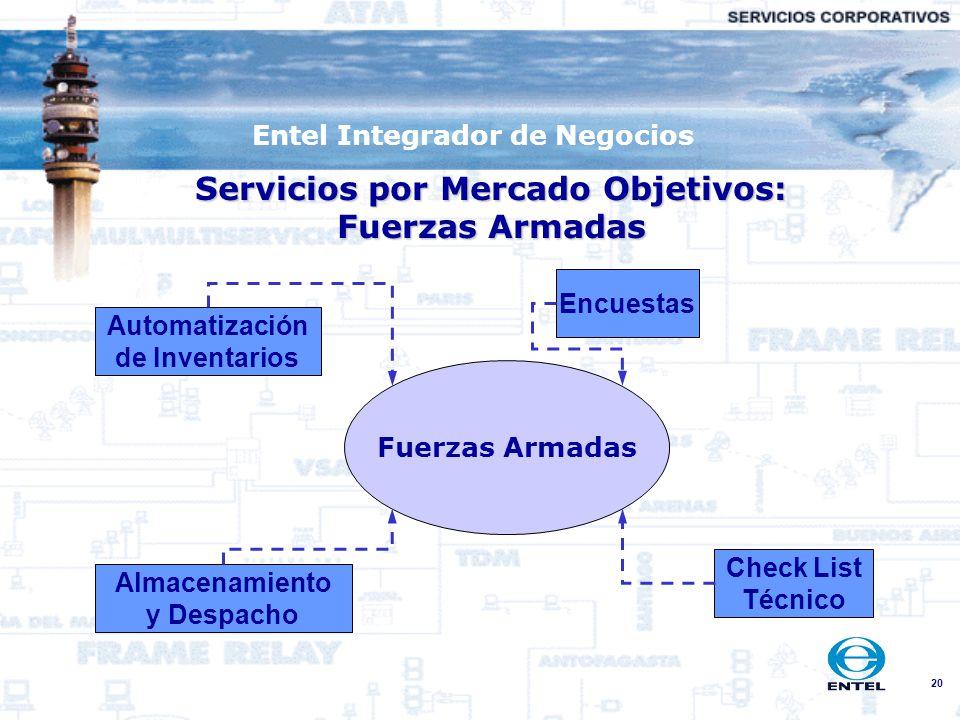 20 Fuerzas Armadas Encuestas Check List Técnico Automatización de Inventarios Almacenamiento y Despacho Entel Integrador de Negocios Servicios por Mer