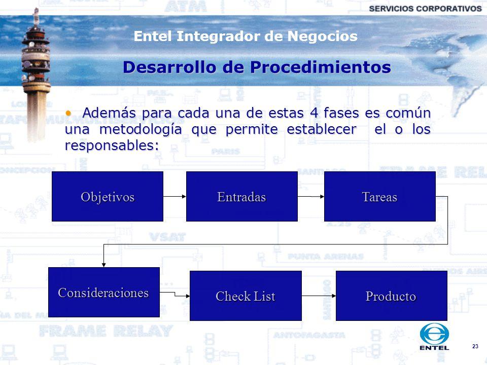 23 Además para cada una de estas 4 fases es común una metodología que permite establecer el o los responsables: Además para cada una de estas 4 fases