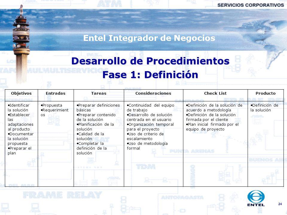 24 Entel Integrador de Negocios Desarrollo de Procedimientos Fase 1: Definición ObjetivosEntradasTareasConsideracionesCheck ListProducto Identificar l
