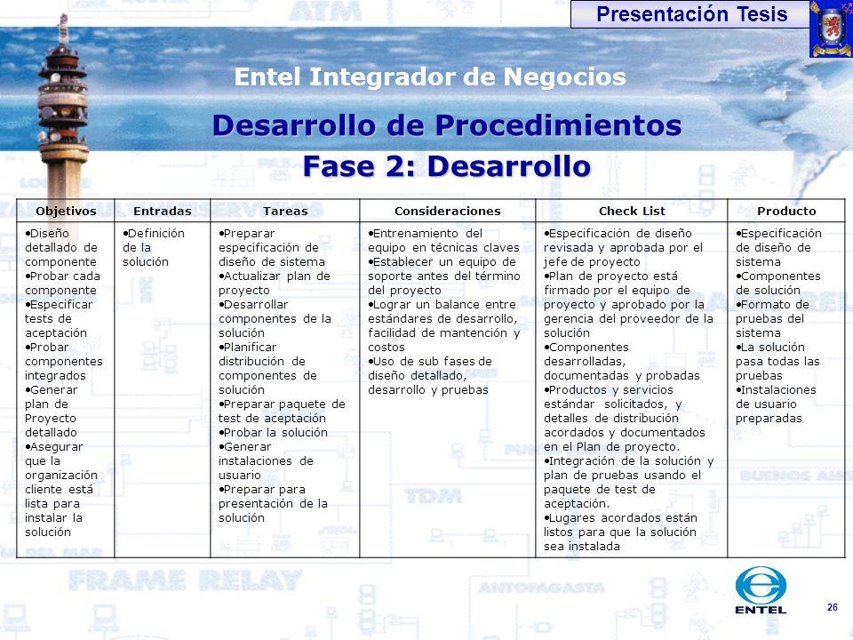 26 Presentación Tesis Entel Integrador de Negocios Desarrollo de Procedimientos Fase 2: Desarrollo ObjetivosEntradasTareasConsideracionesCheck ListPro