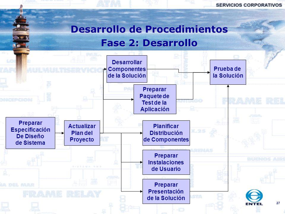 27 Desarrollo de Procedimientos Fase 2: Desarrollo Preparar Especificación De Diseño de Sistema Actualizar Plan del Proyecto Preparar Presentación de