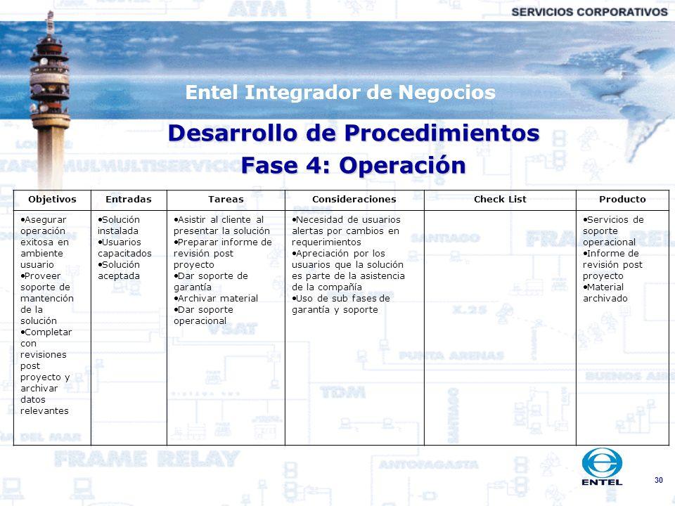 30 Entel Integrador de Negocios Desarrollo de Procedimientos Fase 4: Operación ObjetivosEntradasTareasConsideracionesCheck ListProducto Asegurar opera