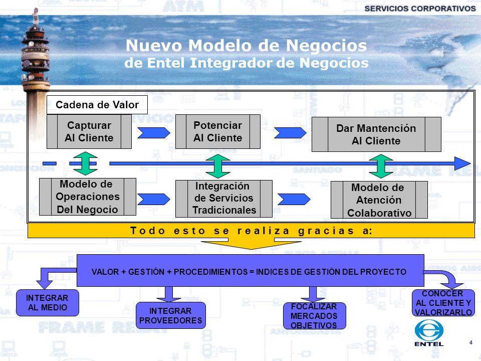 4 Cadena de Valor Capturar Al Cliente Potenciar Al Cliente Dar Mantención Al Cliente Modelo de Operaciones Del Negocio Integración de Servicios Tradic