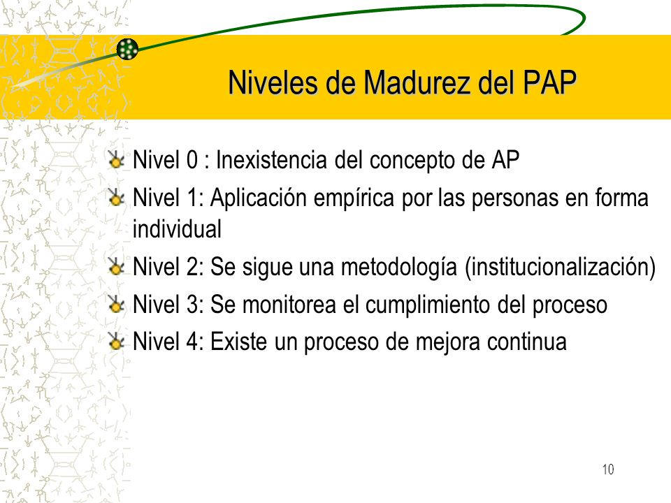 10 Niveles de Madurez del PAP Nivel 0 : Inexistencia del concepto de AP Nivel 1: Aplicación empírica por las personas en forma individual Nivel 2: Se